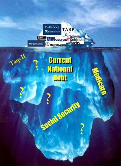 America's Financial Iceberg