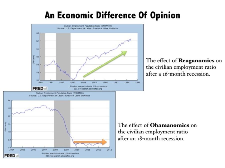 economicopinion