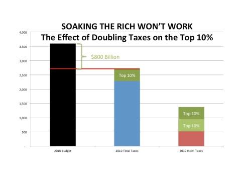 Taxes4